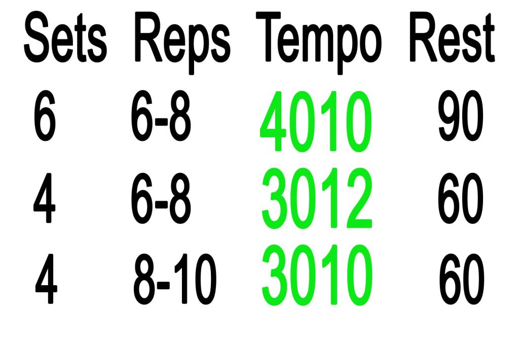 Your Program Needs Tempo