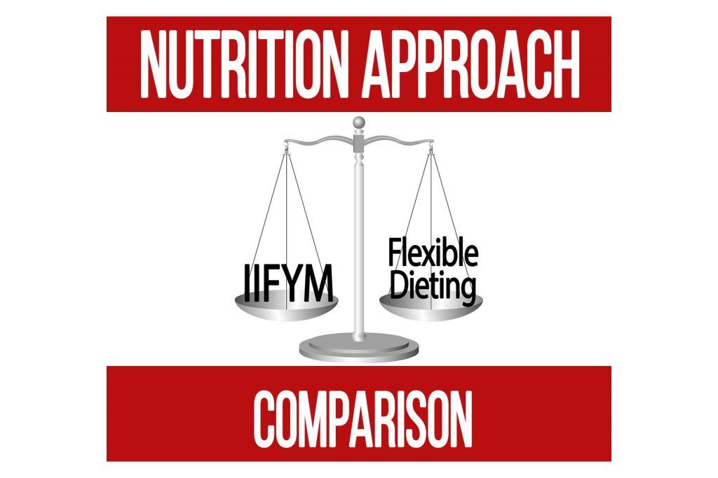 Flexible Dieting vs IIFYM