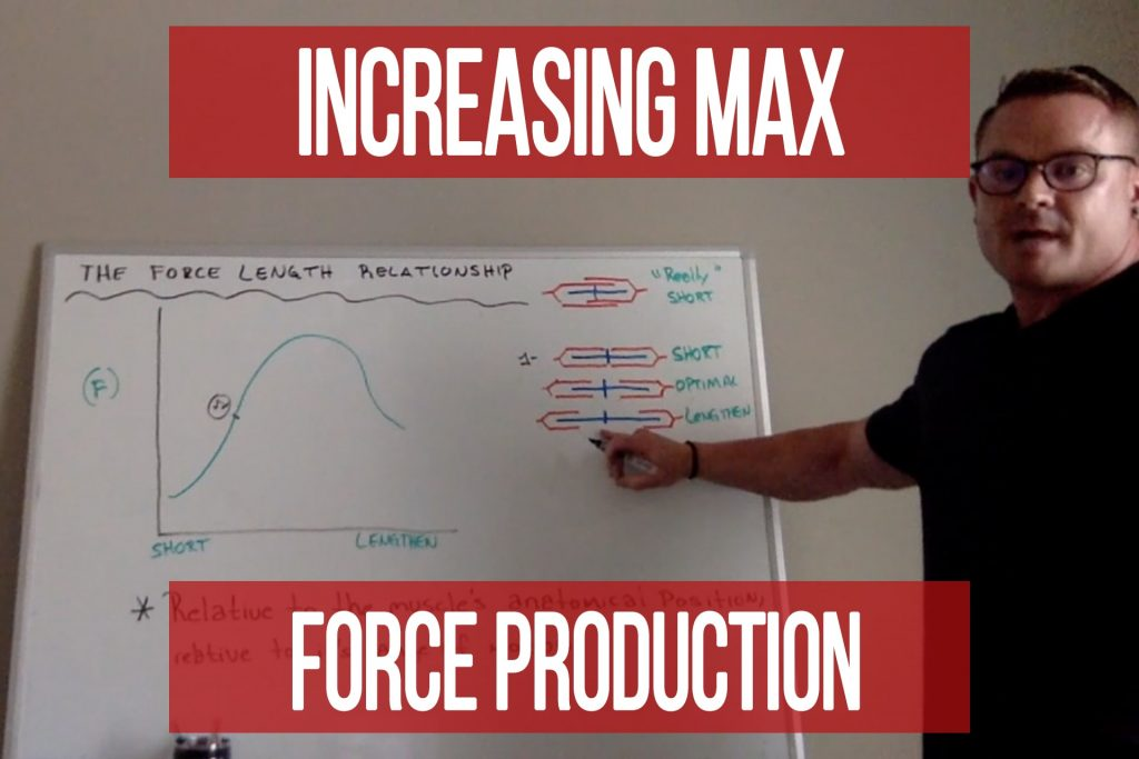 Increasing Range of Maximum Force Production