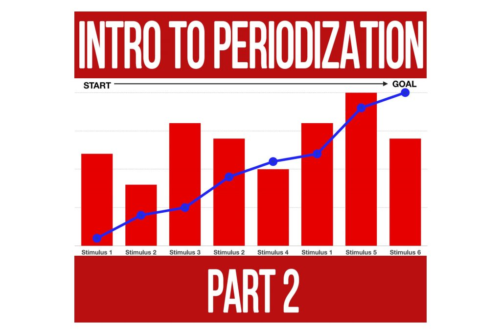 Intro to Training Periodization Part 2