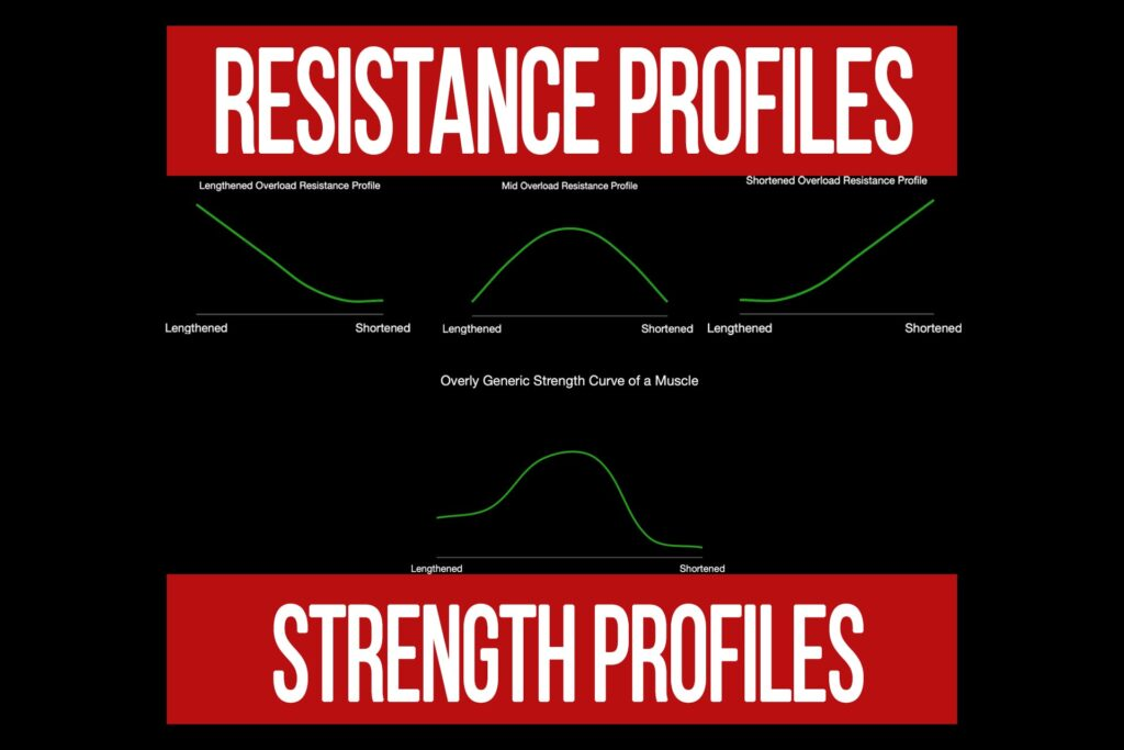 Intro to Resistance Profiles & Strength Profiles